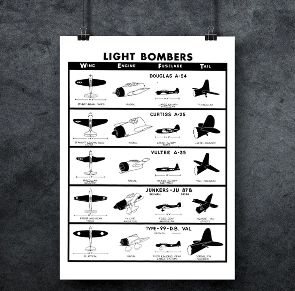 Light Bombers WWII Military Aircraft Identification Poster Mockup Art Display