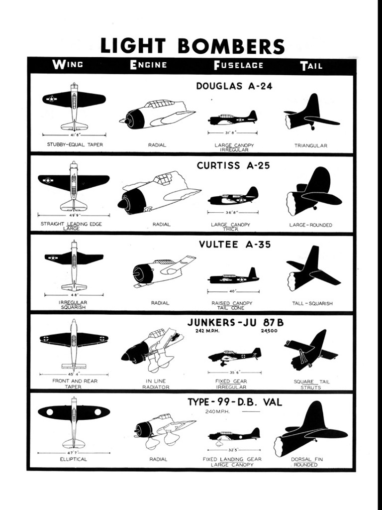 Light Bombers WWII Military Aircraft Identification Poster