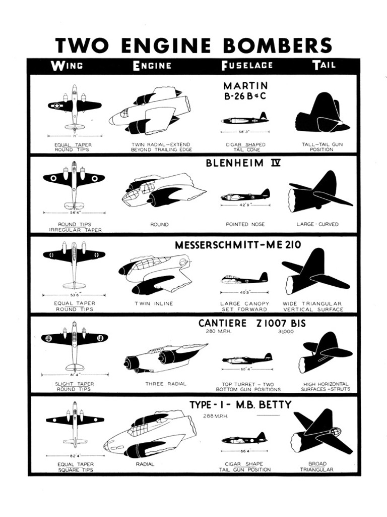 Two Engine Bombers #2  Aircraft Identification Poster