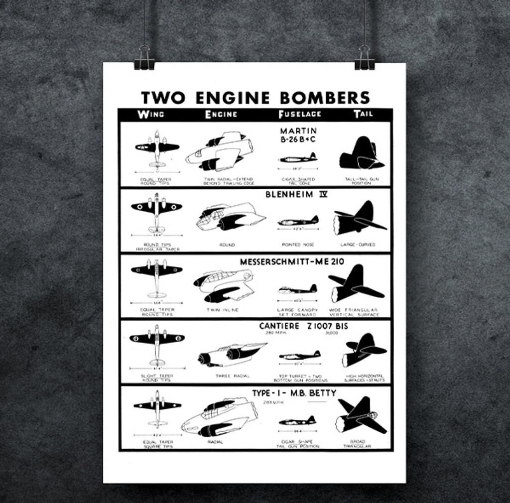 Two Engine Bombers #2  Aircraft Identification Poster Mockup Art Display