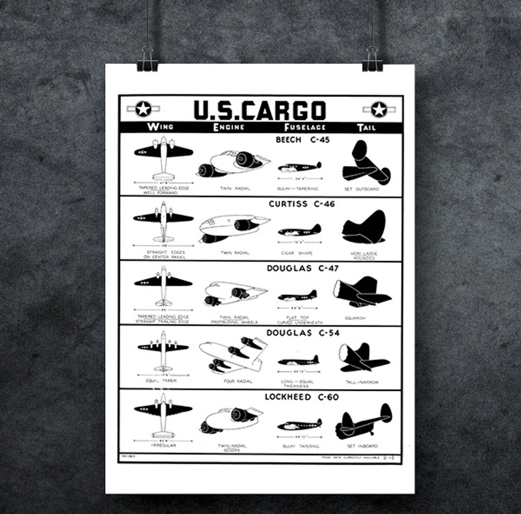 U.S. Cargo - WWII Military Aircraft Identification Poster Mockup Art Display