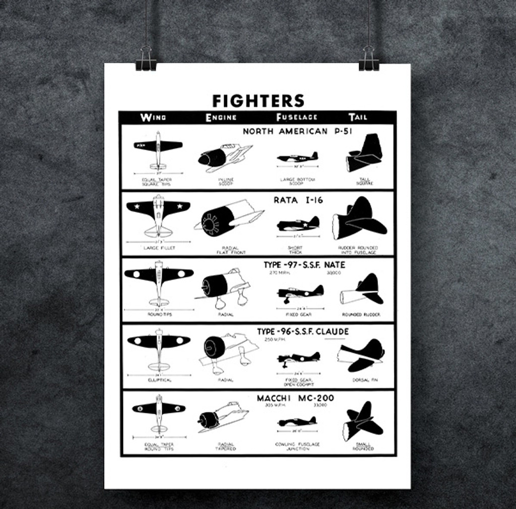 Fighters #4 WWII Military Aircraft Identification Poster Mockup Art Display