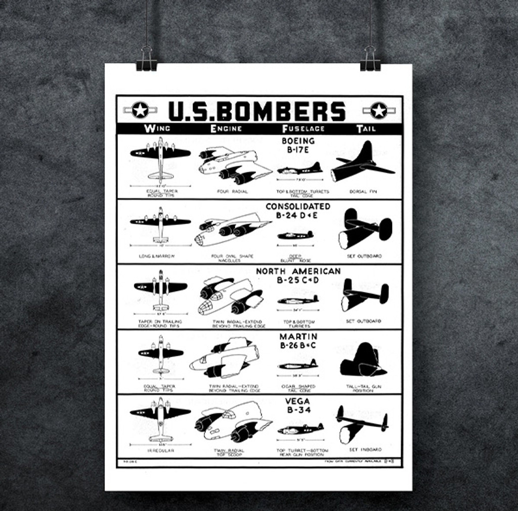 U.S. Bombers - WII Military Aircraft Identification Poster Mockup Art Display