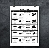 Fighters #1 WWII Military Aircraft Identification Poster Mockup Art Display