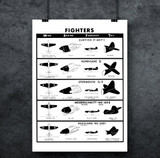 Fighters #2 WWII Military Aircraft Identification Poster Mockup Art Display