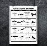 Four Engine Bombers Military Aircraft Identification Poster Mockup Art Display