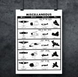 Miscellaneous Aircraft WWII Military Identification Poster Mockup Art Display