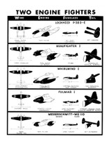 Two Engine Fighters -Military Aircraft Identification Poster