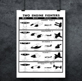 Two Engine Fighters -Military Aircraft Identification Poster Mockup Art Display