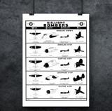 U.S. Light Bombers - WII Military Aircraft Id Poster Mockup Art Display