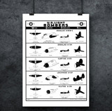 U.S. Light Bombers - WII Military Aircraft Id Poster Mockup Art Display