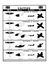 British Fighers - WWII Aircraft Identification Poster Mockup Art Display