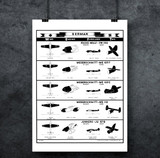 German Fighters - WWII Aircraft Identification Poster Mockup Art Display