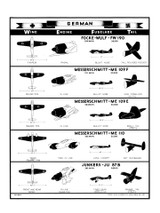 German Fighters - WWII Aircraft Identification Poster