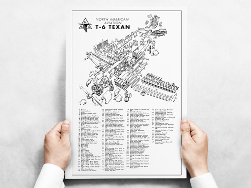 T-6 Texan Major Assemblies Poster - Exploded View