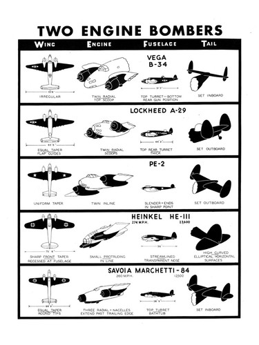 Two Engine Bombers #4 WWII Military Aircraft Identification Poster