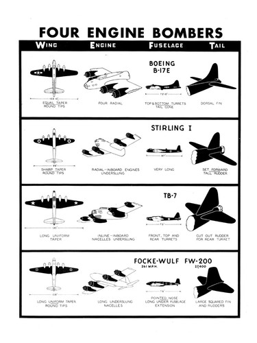 Four Engine Bombers #1 WWII Aircraft Identification Poster