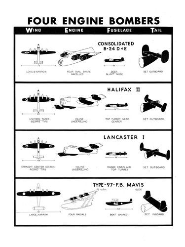 Four Engine Bombers Military Aircraft Identification Poster