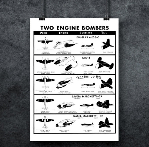 Two Engine Bombers #3 Military Aircraft Id Poster Mockup Art Display
