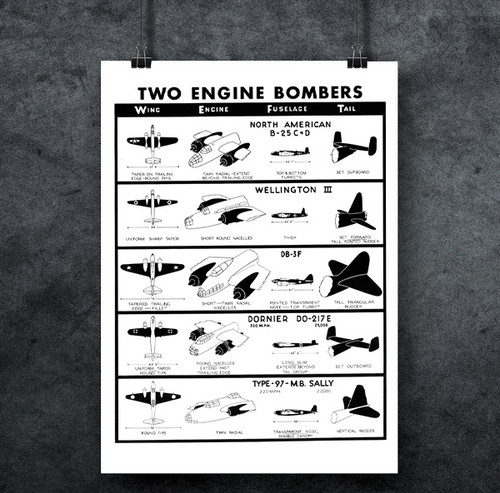 Two Engine Bombers #1 Military Aircraft Id Poster Mockup Art Display