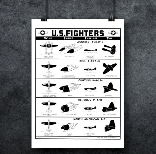 U.S. Fighters - WWII Military Aircraft Identification Poster Mockup Art Display