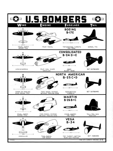 U.S. Bombers - WII Military Aircraft Identification Poster