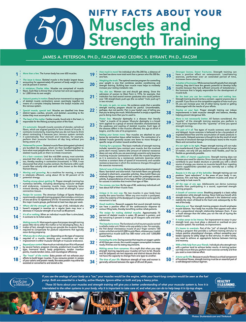 50 Nifty Facts About Your Muscles and Strength Training