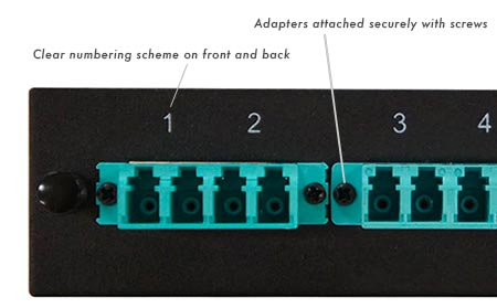 Adapters secured with screws