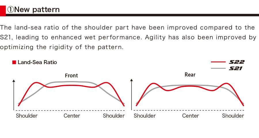 s22-pattern.jpg