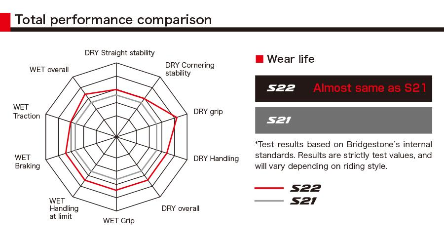 s22-performance-comparison.jpg