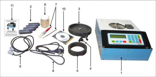 1. Seed Counter 2. Supporting Legs 3. Spiral Pan 4. Clamping Knob 5. Annular disk 6. Seed collecting bin 7. Brushes 8. Power Cord 9. Serial Cable for Data transfer to PC 10. Software (RS‐232) CD 11. Operating Instructions manual