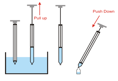 1. Insert the sampler into the product  2 At the required depth pull up the handle.     The sample will be drawn into the sampler  3 Withdraw sampler  4. Push down handle to expel the sample