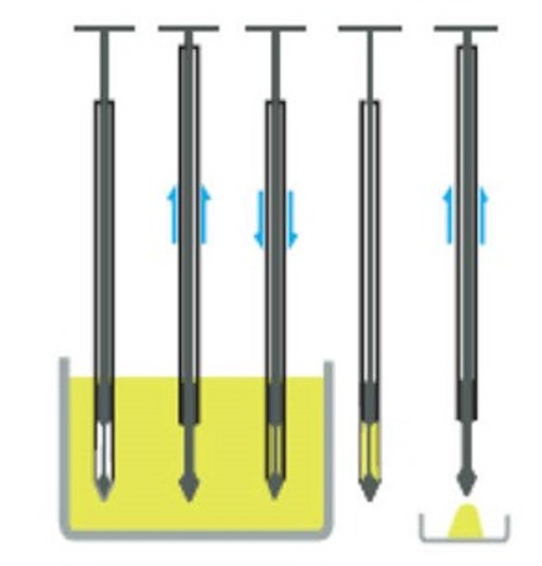 Operation 1. Insert the sampler into the product, ensure that the tip is      inside the sampler body. 2. At the required depth pull up the body to expose the      tip. Powder will fl ow in around the tip. 3. Push down body of the sampler to trap the sample. 4. Withdraw sampler. 5. Pull up body to release the sample.
