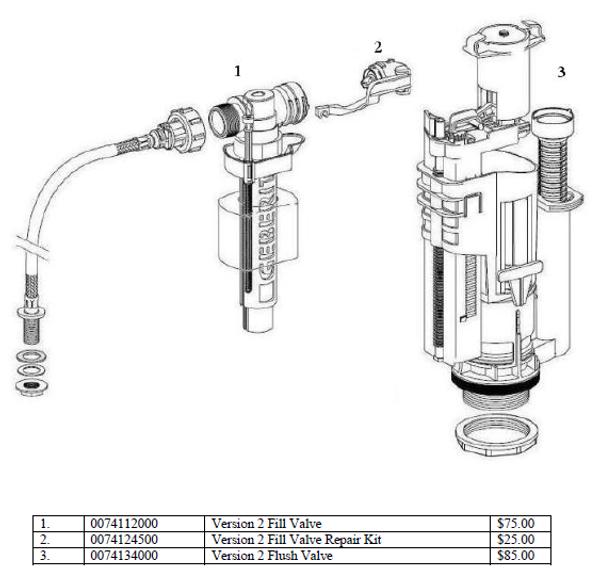 Duravit  0074124500 Fill valve repair kit