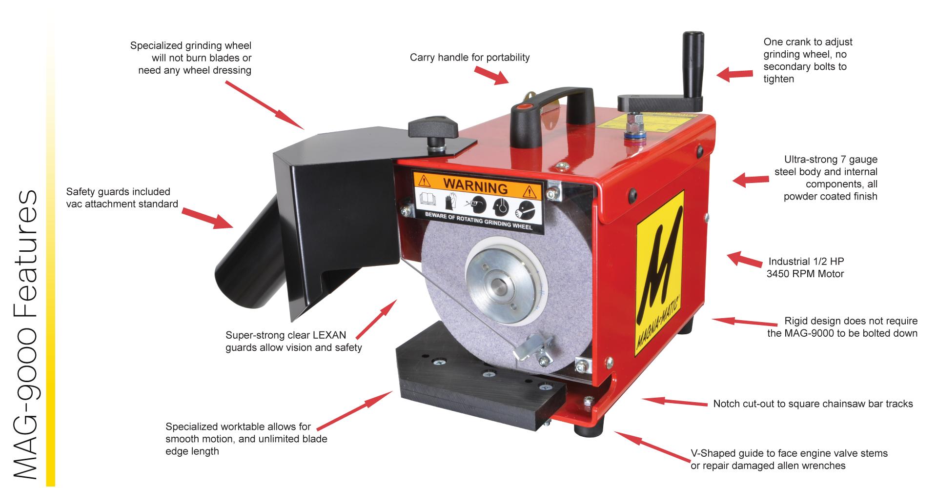 MAG-9000 Sharpener Features