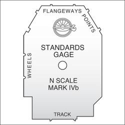 NMRA Standards Gauge N