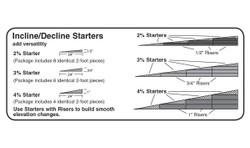 Woodland Scenics ST1412 2% Incline/Decline Starters
