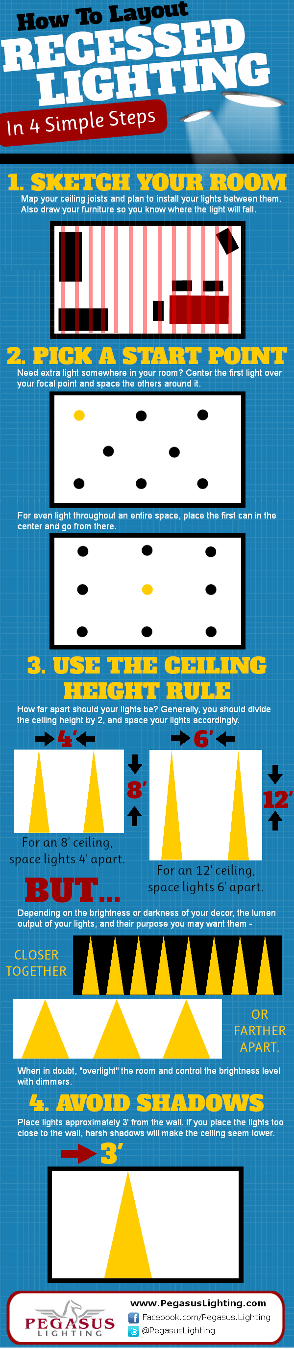 Infographic How To Map Out Your Recessed Lights Lightup