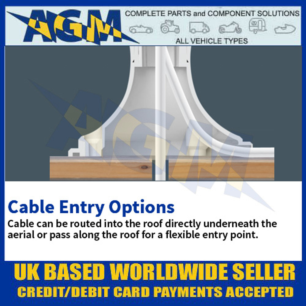 Cable Entry Options