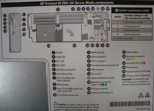 HP BL280c G6 Blade Server