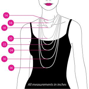 necklace-guide.jpg