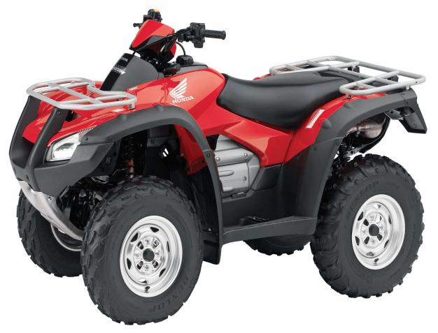 TRX650 / 680