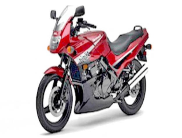 Ninja 250 300 500