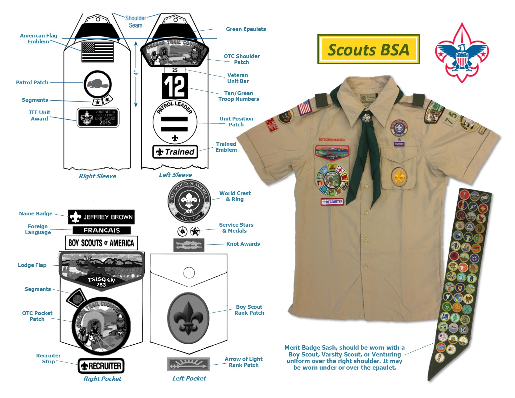 scout-uniform-insignia-guide-scouts.jpg