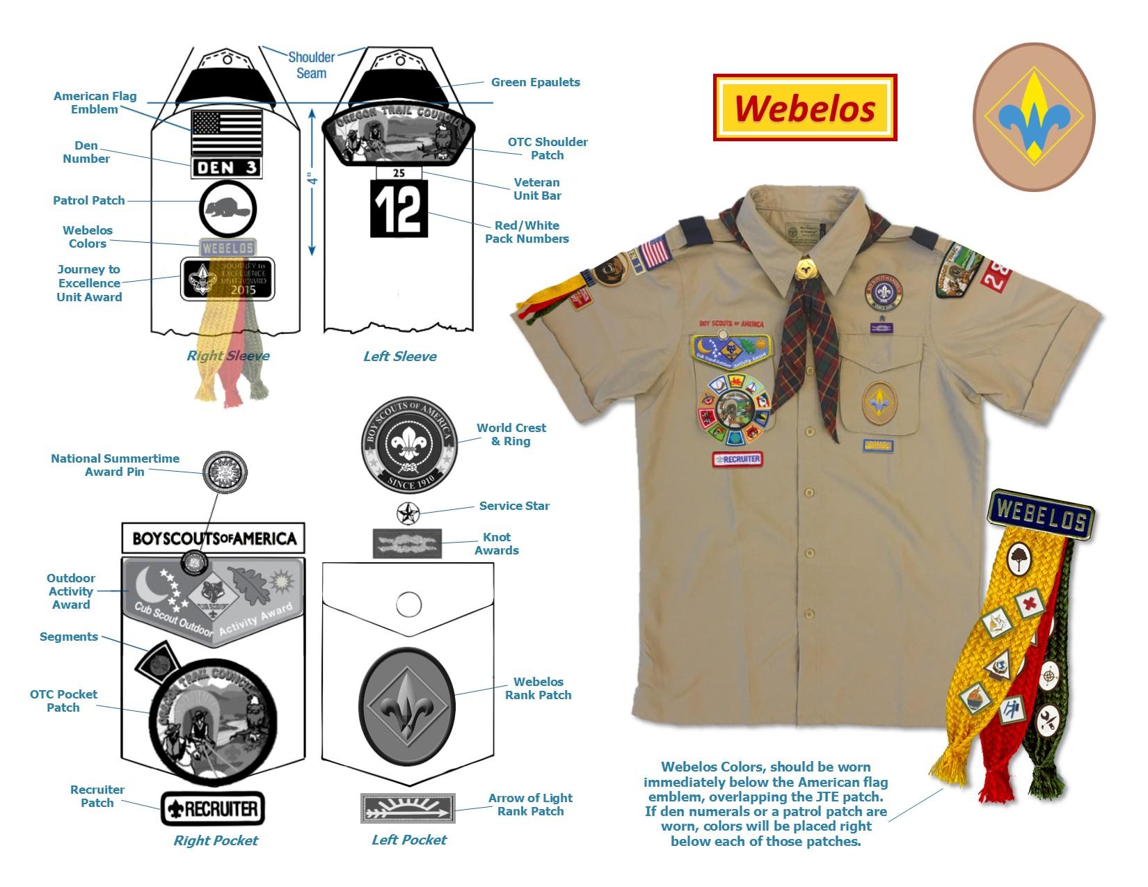 scout-uniform-insignia-guide-webelos.jpg