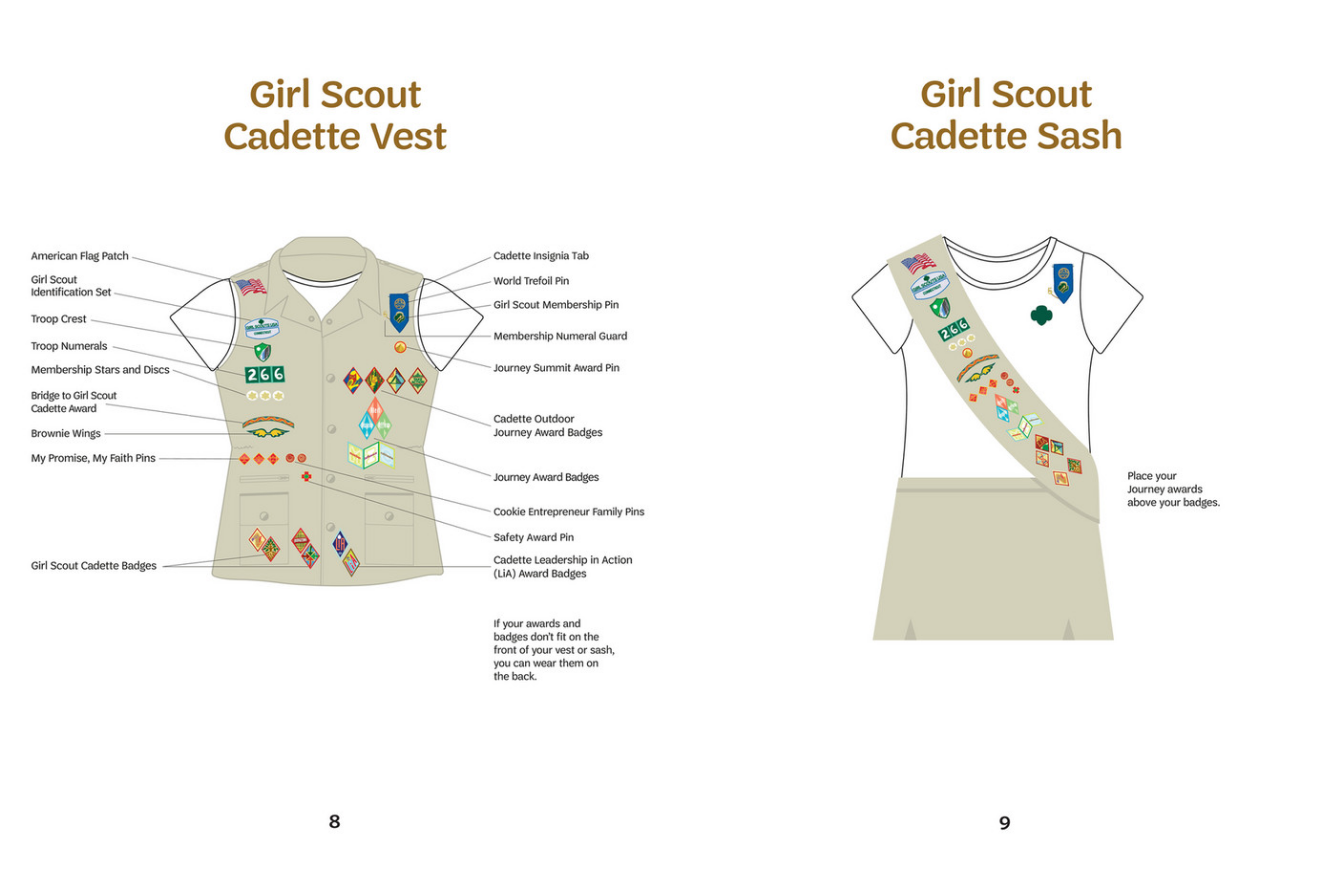 screenshot-2021-07-29-at-12-26-38-girl-scouts-of-the-usa-pins-badge-placement-diagram-booklet-page-8-9.png