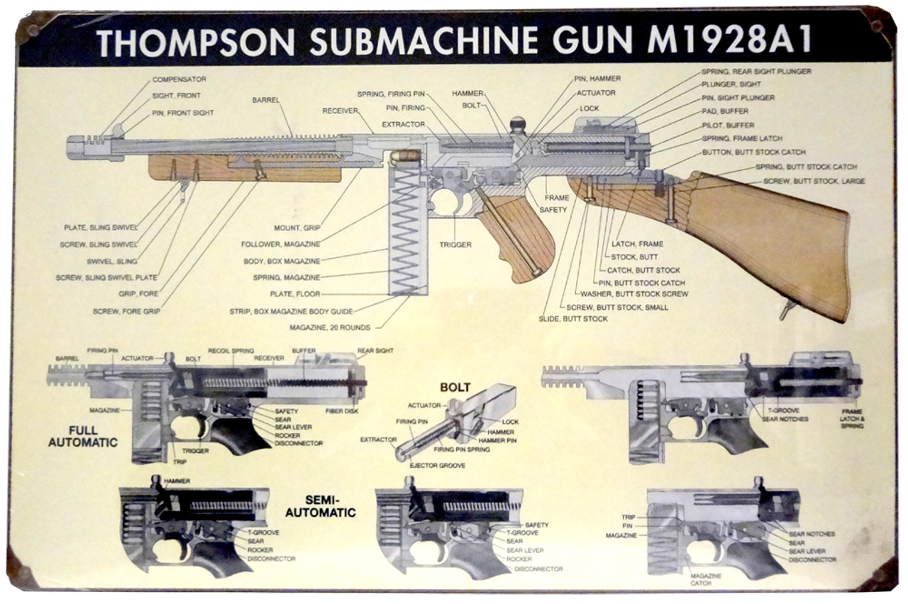 Thompson Submachine Gun M1928A1 Premium Tin Sign (17 5
