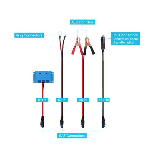 30 Watt 12V Monocrystalline Starter Kit