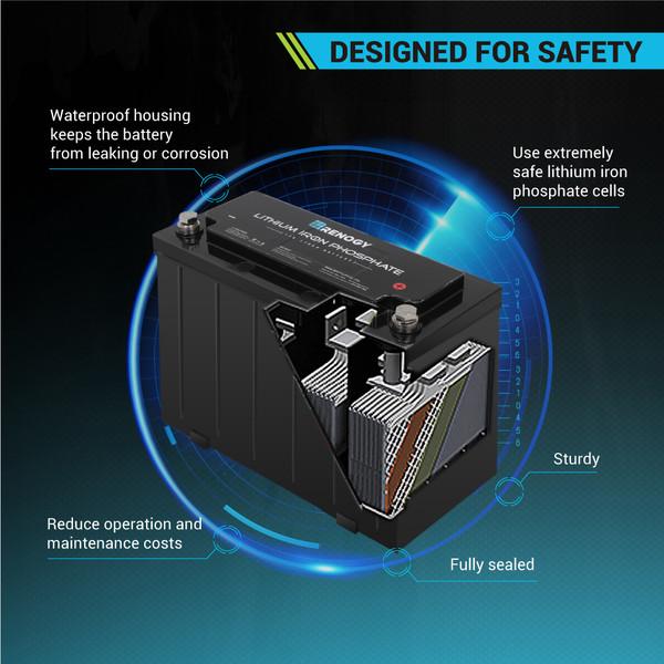 Lithium-Iron Phosphate Battery 12 Volt 170Ah