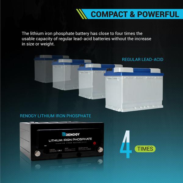 12V 170Ah Lithium-Iron Phosphate Battery